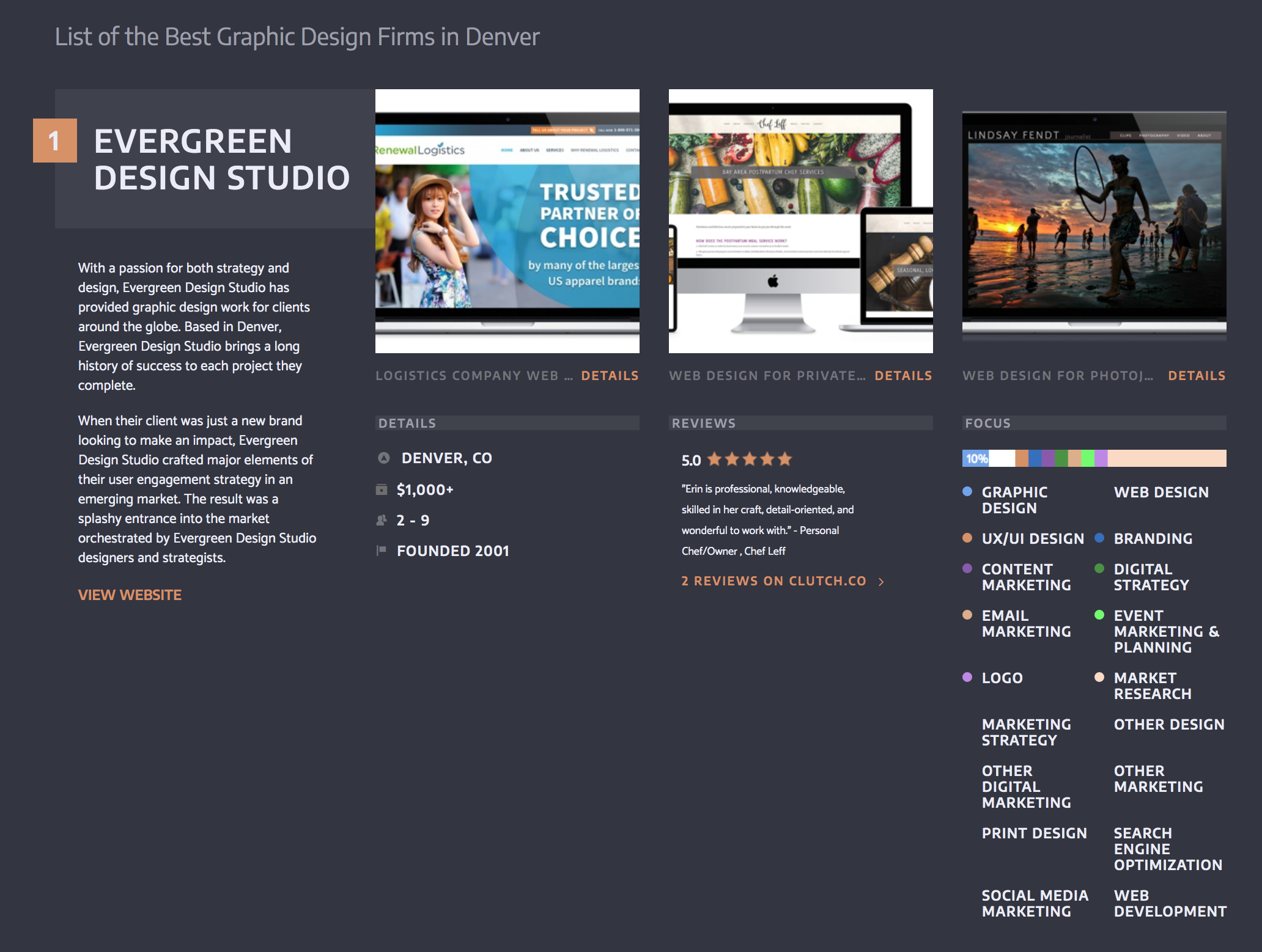 number one best graphic design company in denver, colorado, awarded by portfolio ranking site